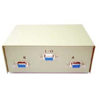 AFD-101YY DATA SW BOX DB15FHD 2WAY ROTARY
